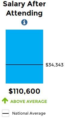 Salary-Graphic.png